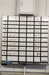 ライダーの交代時間や周回数の予定表